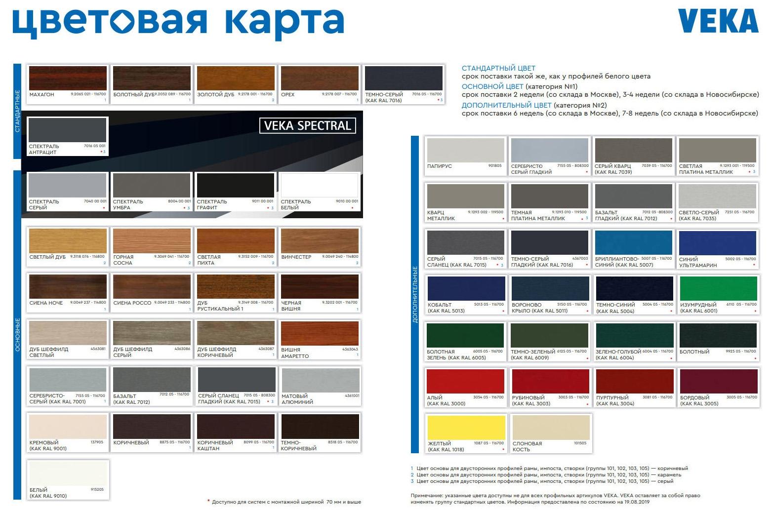Цветовая карта ламинатов для профилей VEKA