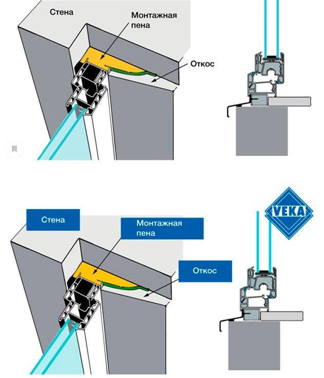 2020 08 12 123310 Ялта окна VEKA - изготовление и установка окон и дверей