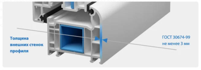 Стандарты ВЕКА - толщина внешнего пластика не менее 3 мм