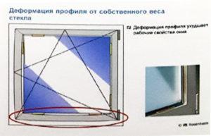 2021 03 11 142213 Ялта окна VEKA - изготовление и установка окон и дверей