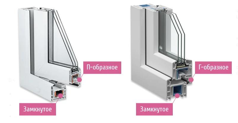 Виды армирования качественных профилей для пластиковых окон и дверей