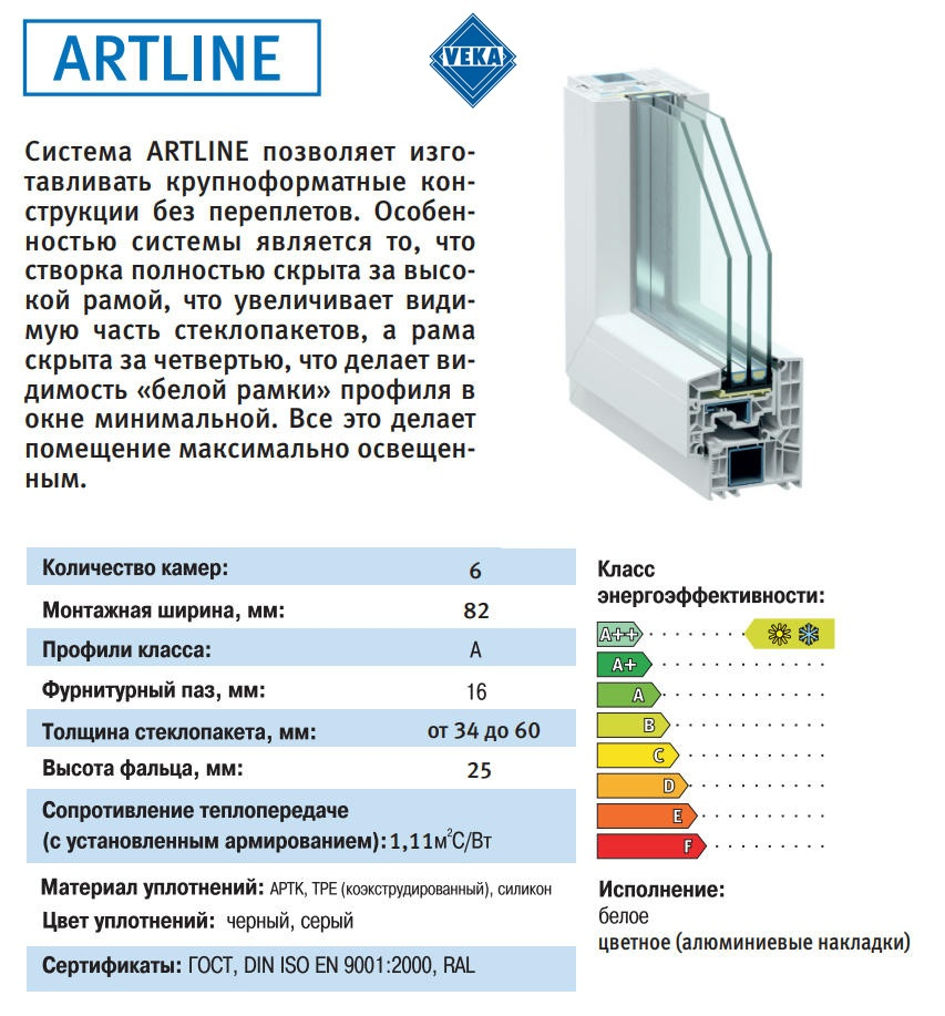 artline 2020 07 08 151645 Ялта окна VEKA - изготовление и установка окон и дверей