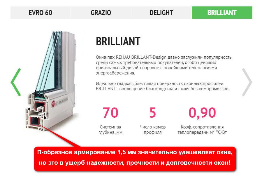 купить дешевые окна - удешевление за счет качества кто и как это делает