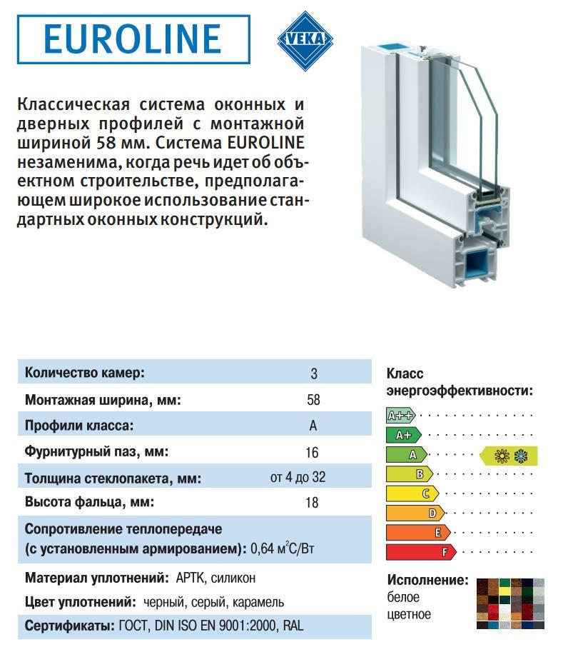 Ялта окна VEKA - изготовление и установка окон и дверей из профиля euroline 2020 07 08
