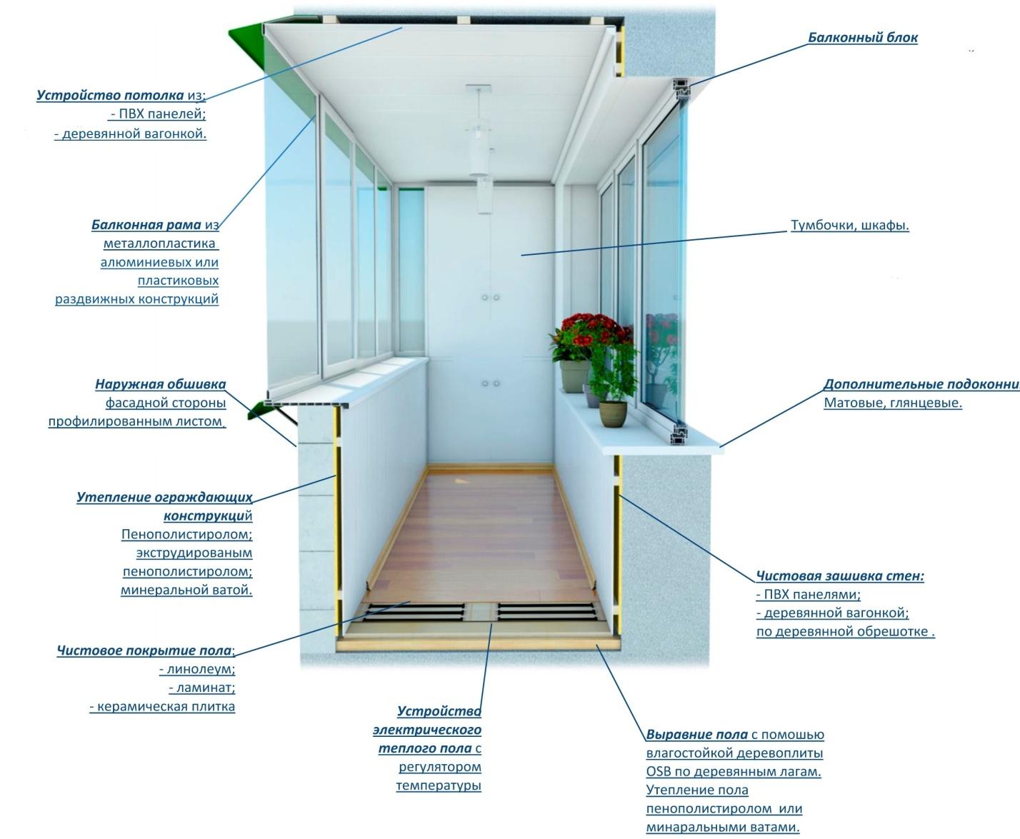 kak izbavitjsya ot kondensata na balkone image3 1 Ялта окна VEKA - изготовление и установка окон и дверей