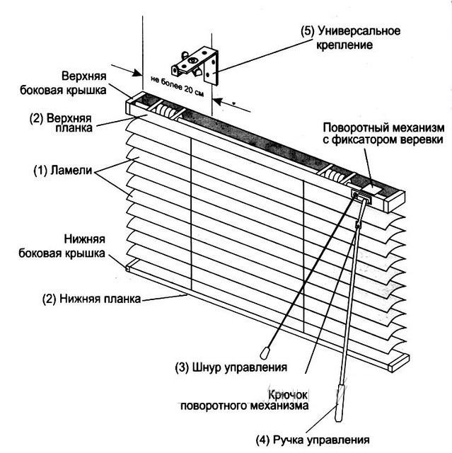 kassetnye zhalyuzi 5 15 Ялта окна VEKA - изготовление и установка окон и дверей
