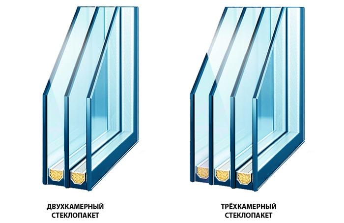plastikovoe okno kameryi steklopaketa 2 Ялта окна VEKA - изготовление и установка окон и дверей