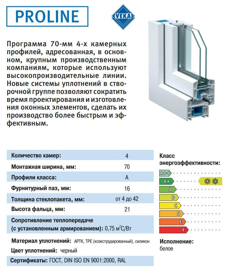 proline 2020 07 08 Ялта окна VEKA - изготовление и установка окон и дверей