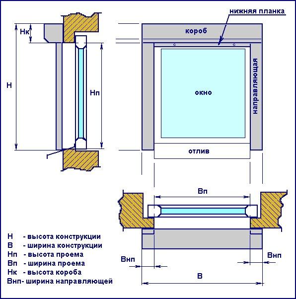roljstavni na okna 472c5 Ялта окна VEKA - изготовление и установка окон и дверей