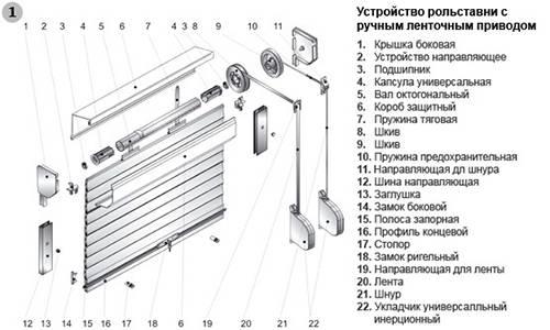 roljstavni na okna iz chego sostoyat rolstavny 05 1 Ялта окна VEKA - изготовление и установка окон и дверей