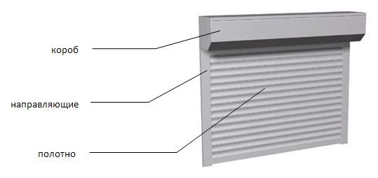 roljstavni na okna rol1 Ялта окна VEKA - изготовление и установка окон и дверей