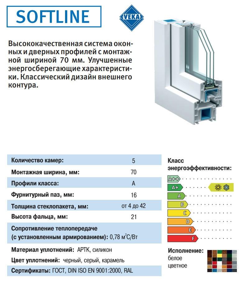 softline 2020 07 08 Ялта окна VEKA - изготовление и установка окон и дверей
