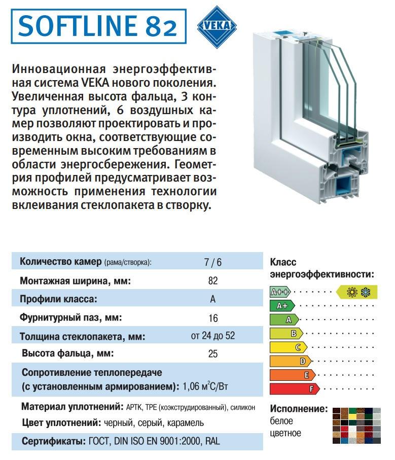 softline 82 2020 07 08 Ялта окна VEKA - изготовление и установка окон и дверей