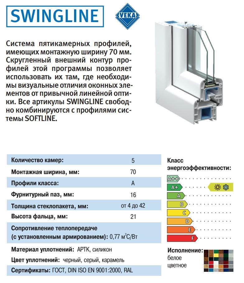 swingline 2020 07 08 Ялта окна VEKA - изготовление и установка окон и дверей