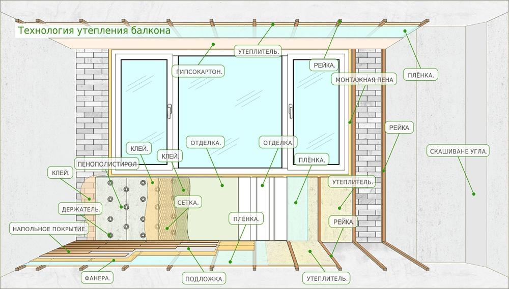 http://evdom.ru/upload/medialibrary/bbe/uteplenie-balkona.jpg