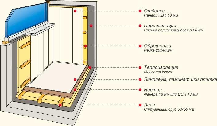 http://nastroikezhenshinenemesto.ru/