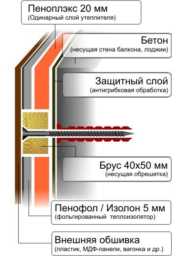 http://1postroike.ru/