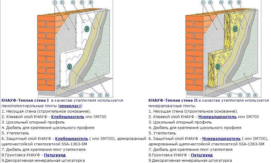 http://freemarket.kiev.ua/