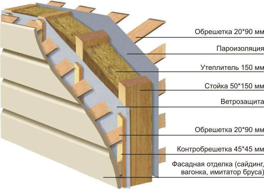 http://sovet-ingenera.com/