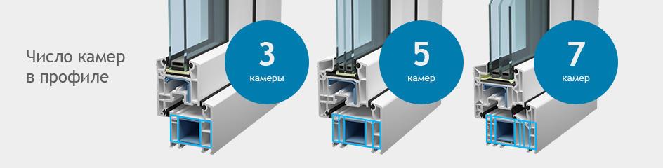 veka or rehau 2020 2021 01 29 01 Ялта окна VEKA - изготовление и установка окон и дверей