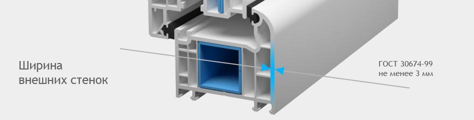 veka or rehau 2020 2021 01 29 02 Ялта окна VEKA - изготовление и установка окон и дверей