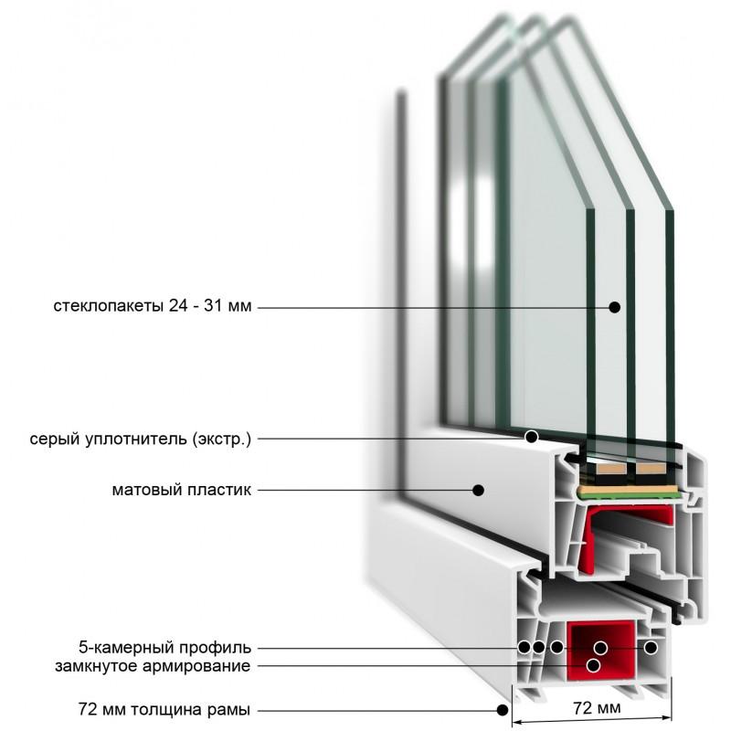 Балкон остекление - профили Veka + фурнитура Maco + энергоэффективные стклопакеты