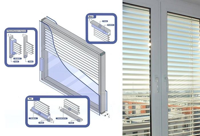 yalta zhalyuzi v steklopakete image 10 2 Ялта окна VEKA - изготовление и установка окон и дверей