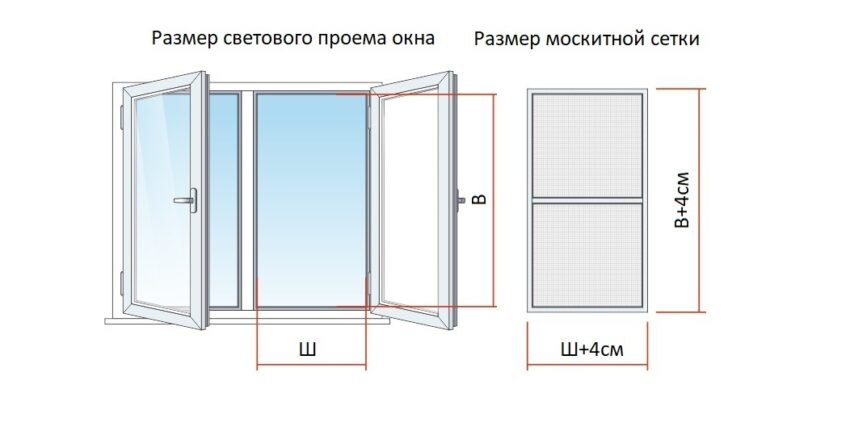 zamer setok na okna Ялта окна VEKA - изготовление и установка окон и дверей