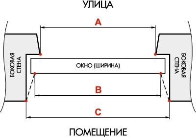 zamer 01 Ялта окна VEKA - изготовление и установка окон и дверей